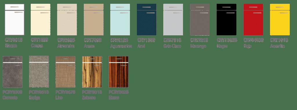 Puertas de muebles de cocina for Puertas para muebles de cocina precios
