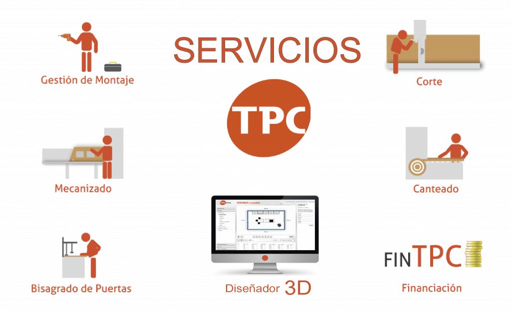 servicios TPC