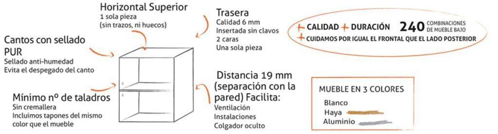 Tpc cocinas m dulos de cocina tpc elige calidad - Modulos de muebles de cocina ...